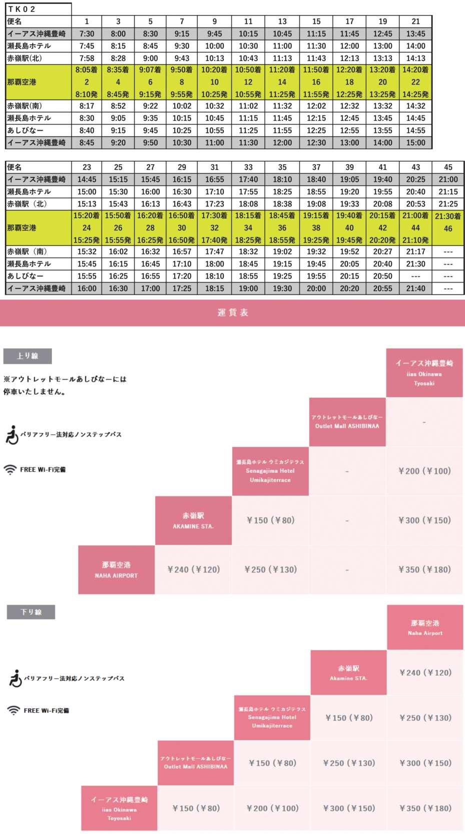 ウミカジライナー運賃時刻表